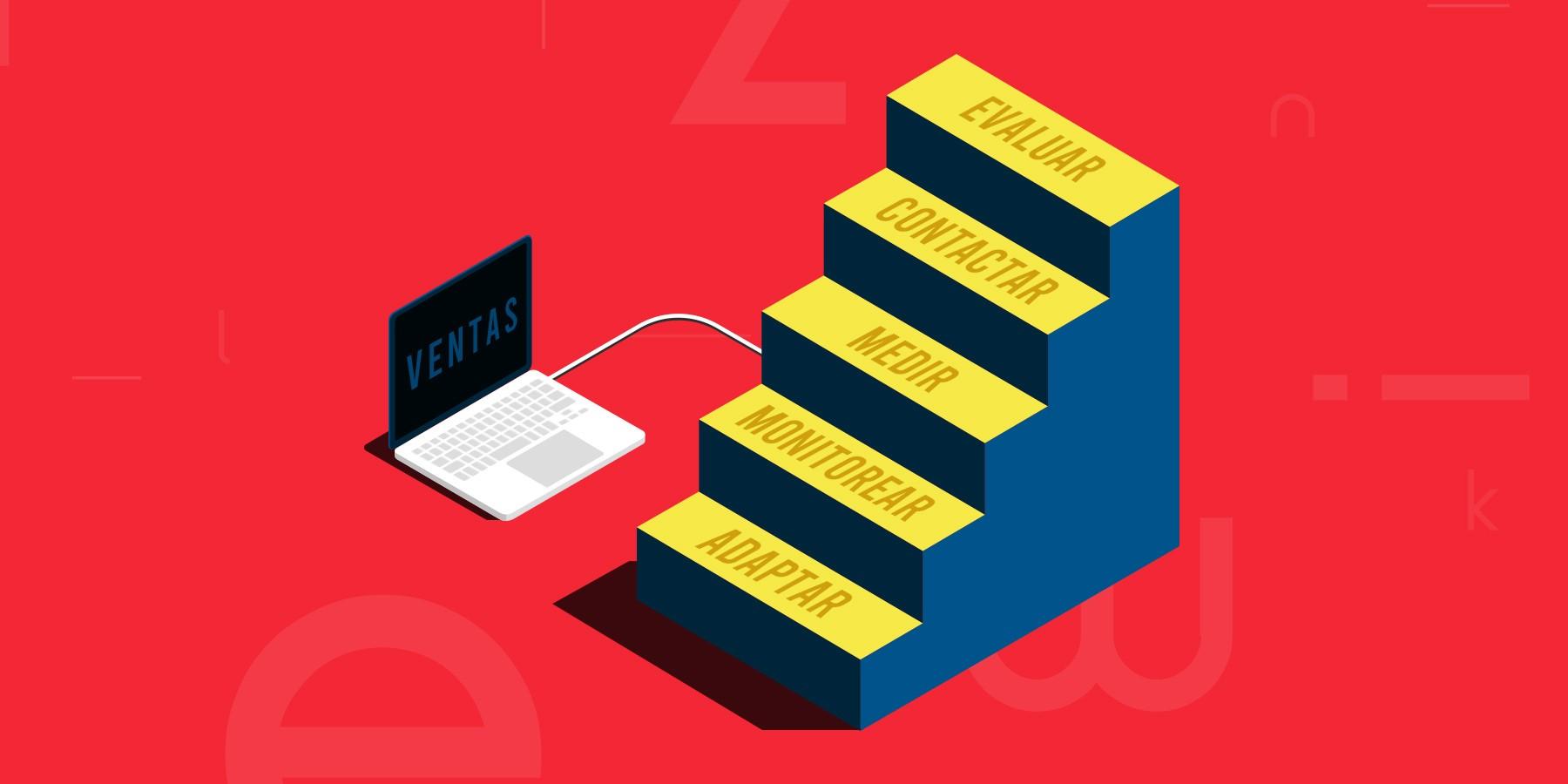 5 pasos para crear una campaña efectiva y vender más por internet
